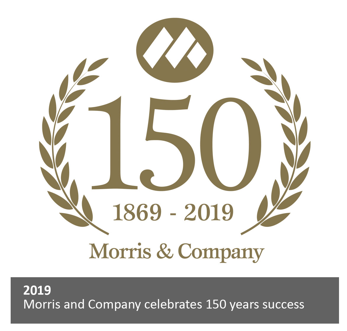 Morris and Company celebrates its staff in 150 stars awards
